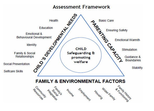 education placement is key for children 14 a key principle of the 1989 act is that children are best looked after within   avoidance of disruption in education, placements out of area.